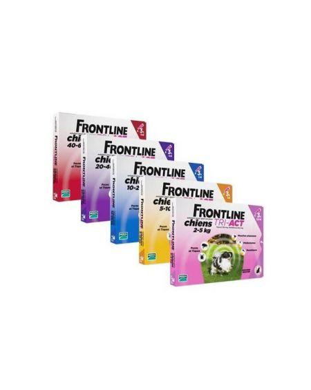 Frontline Tri-Act de 2 a 5 Kg 3 pipetas