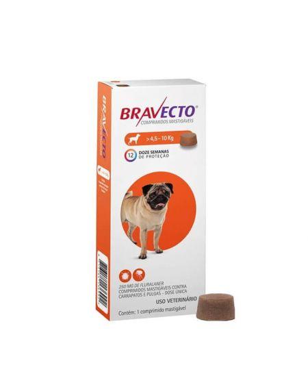 Bravecto Para Perros pequeños  250 mg 1 comp. masticables de 4 a 10 kg